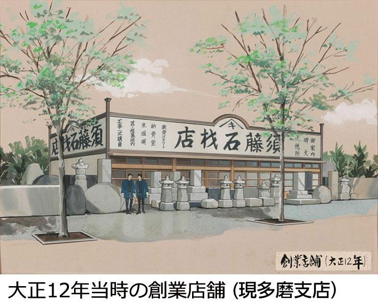 大正12年当時の創業店舗(現多磨霊園店)